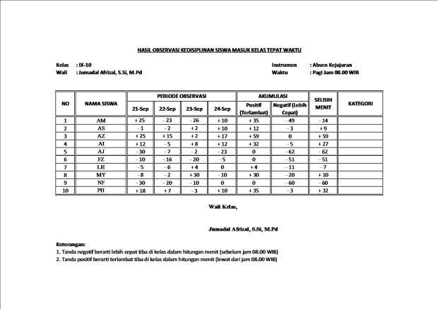 4-analisis-data